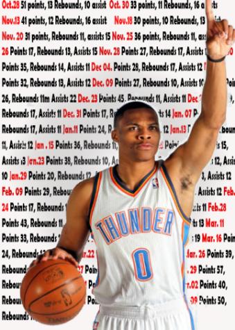 NBA end of year awards predictions