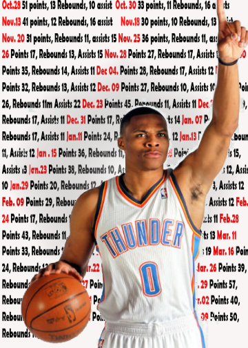 Russell Westbrook averaged a triple double for the entire season. Is that enough to claim this year's most valuable award?