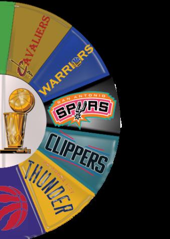 NBA early season predictions