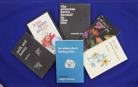 My personal collection of poetry books by