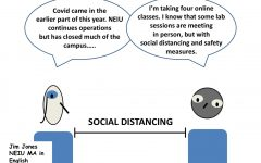 Cartoon: Covid effects on NEIU campus